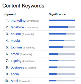 What Google Thinks of Your Website Content